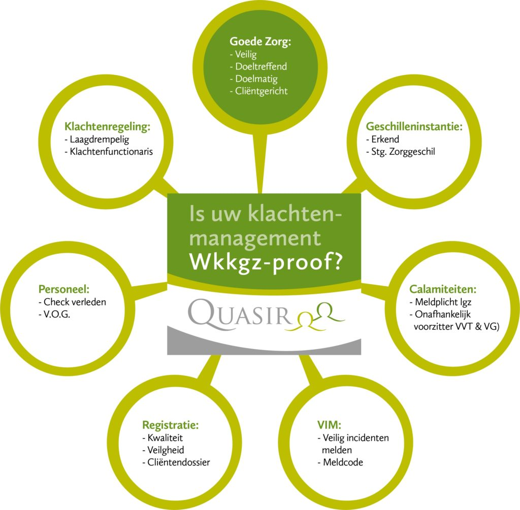 Infographic-Wkkgzproof-Quasir-2017